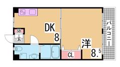 室内フルリノベーション^^三点セパレート システムキッチン 洋室広々^^ 35の間取